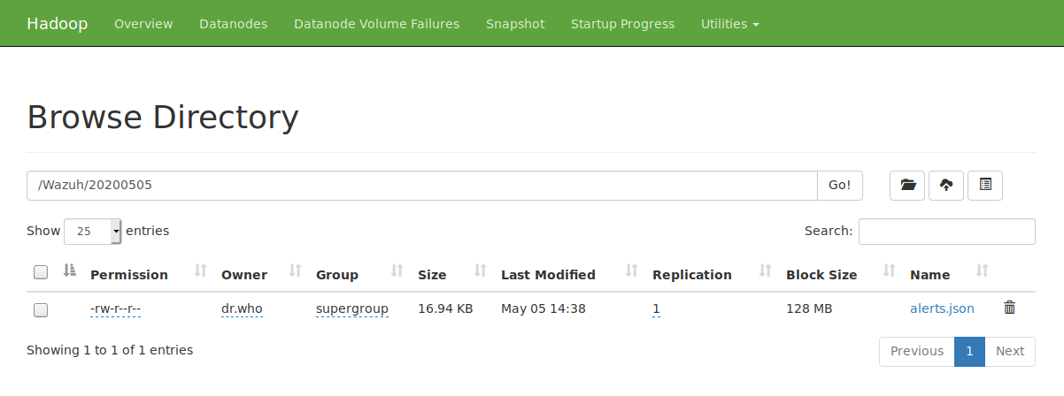 Hadoop alerts.