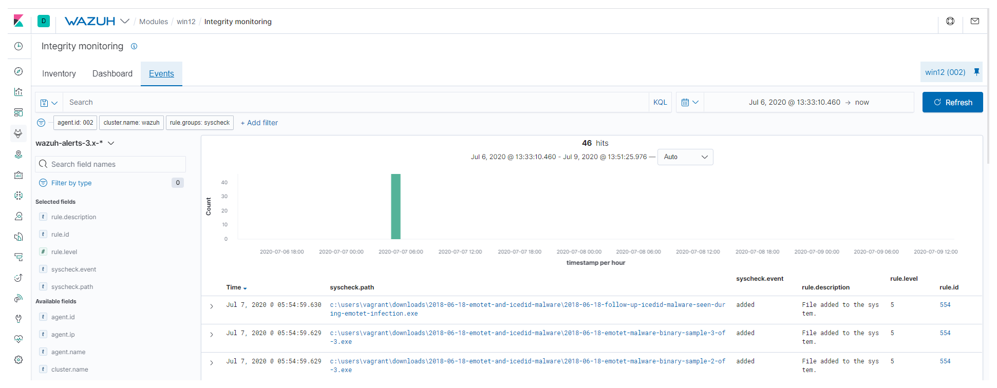 File integrity monitoring malware alert Wazuh