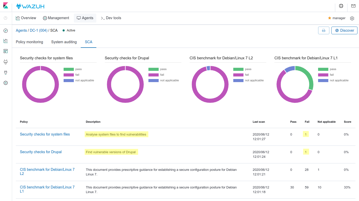 SCA (Security Configuration Assessment) overview. Screenshot.